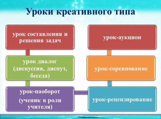 ГлебоваГС-слайд