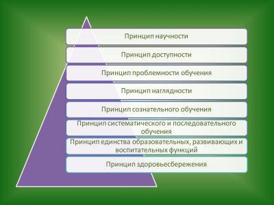 Концепция_Целищев_5